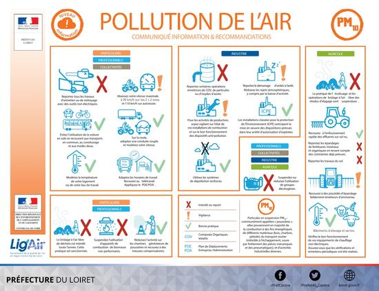 Affiche Pollution d'air - Information et recommandations